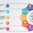 iCloudEMS: EMS Solution for Modern Education System